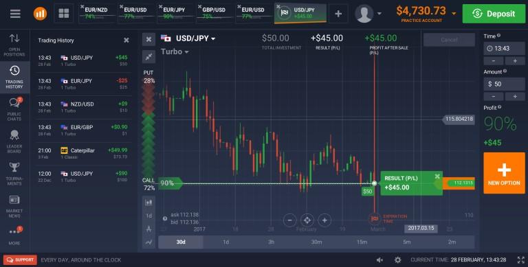 De beste forex trading strategieën pdf